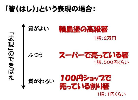 Yc14_d