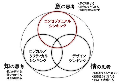 Ct01_circle