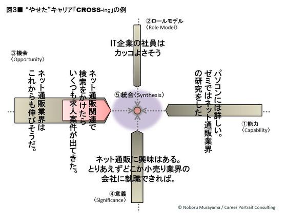 812c_cross
