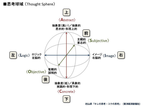 813a_thought_sphere