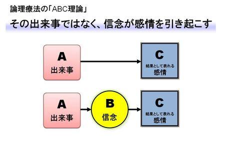 Abctheory