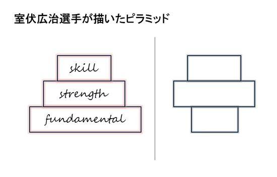 Murohushi zu