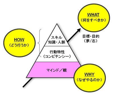 3sou1jiku2