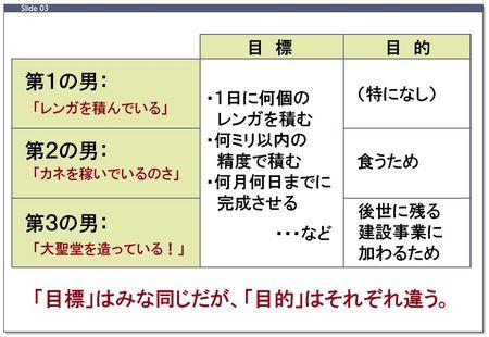 T-slide03